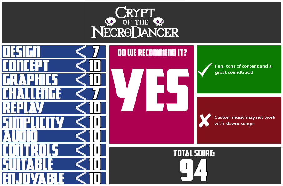 Scale_Necro